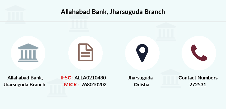 Allahabad-bank Jharsuguda branch