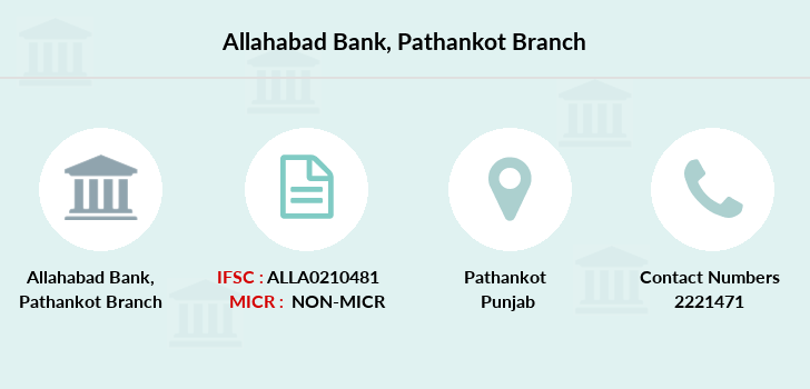 Allahabad-bank Pathankot branch