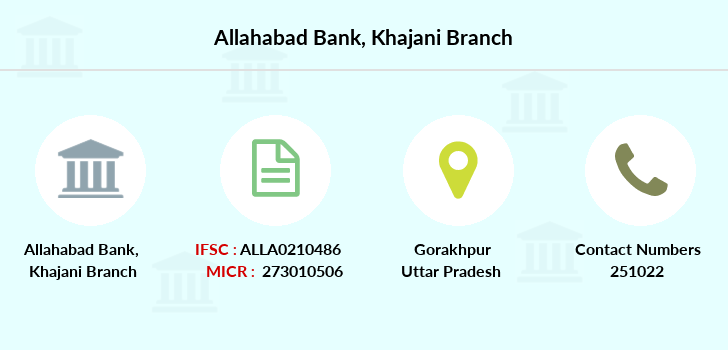 Allahabad-bank Khajani branch