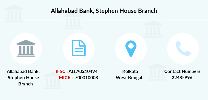 Allahabad-bank Stephen-house branch