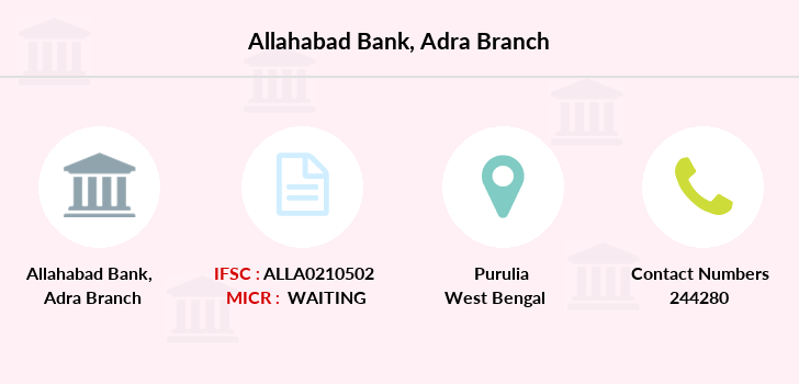 Allahabad-bank Adra branch