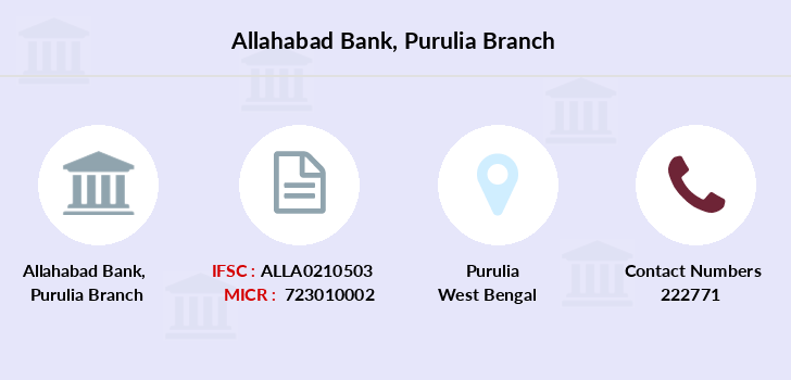 Allahabad-bank Purulia branch