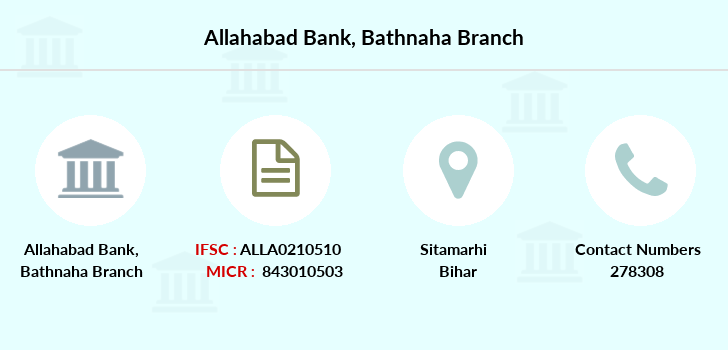 Allahabad-bank Bathnaha branch