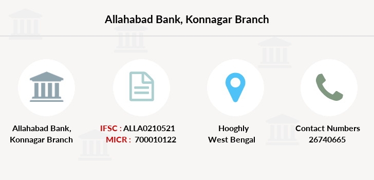 Allahabad-bank Konnagar branch