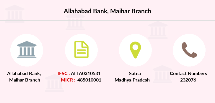Allahabad-bank Maihar branch