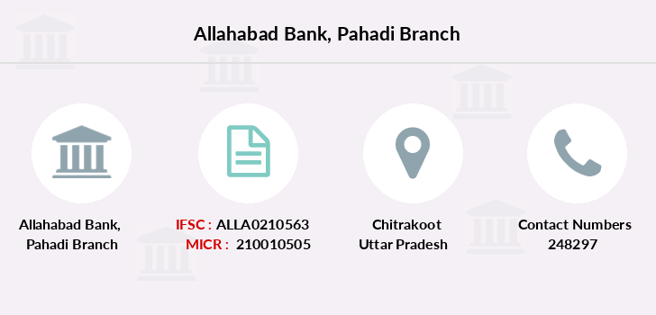 Allahabad-bank Pahadi branch