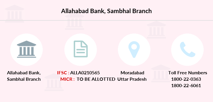 Allahabad-bank Sambhal branch