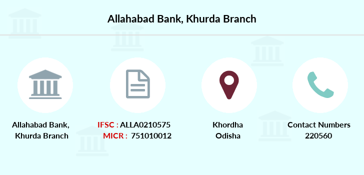 Allahabad-bank Khurda branch