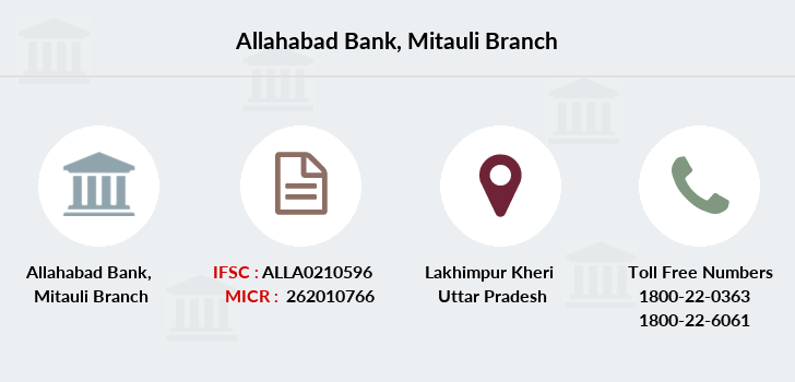 Allahabad-bank Mitauli branch