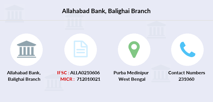 Allahabad-bank Balighai branch
