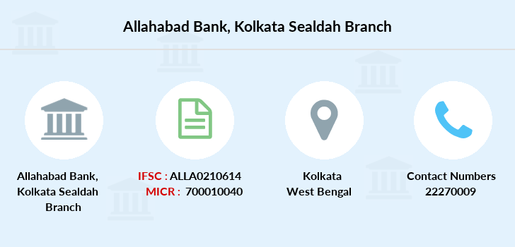 Allahabad-bank Kolkata-sealdah branch