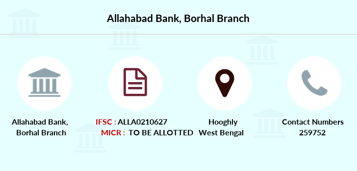 Allahabad-bank Borhal branch