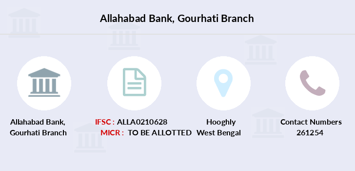 Allahabad-bank Gourhati branch