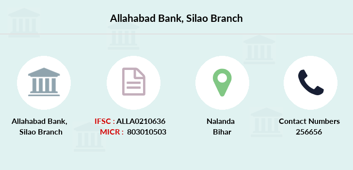 Allahabad-bank Silao branch