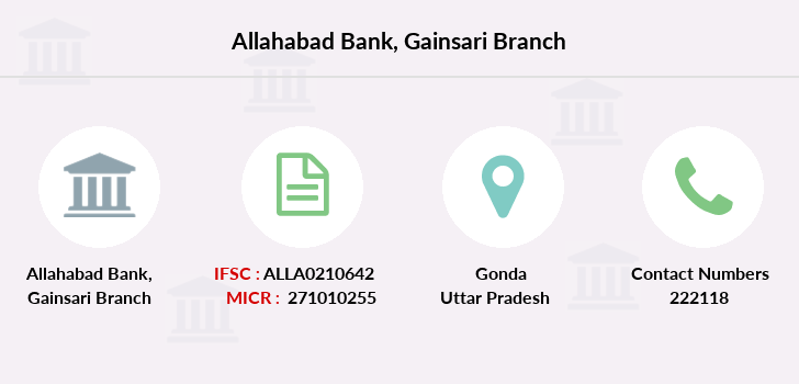 Allahabad-bank Gainsari branch