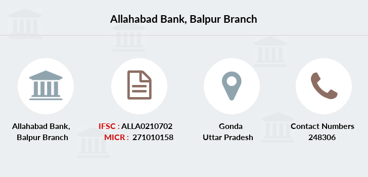 Allahabad-bank Balpur branch