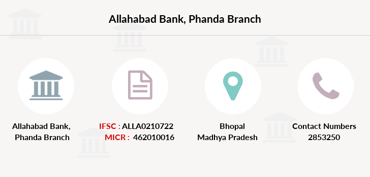 Allahabad-bank Phanda branch