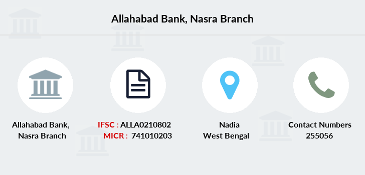 Allahabad-bank Nasra branch