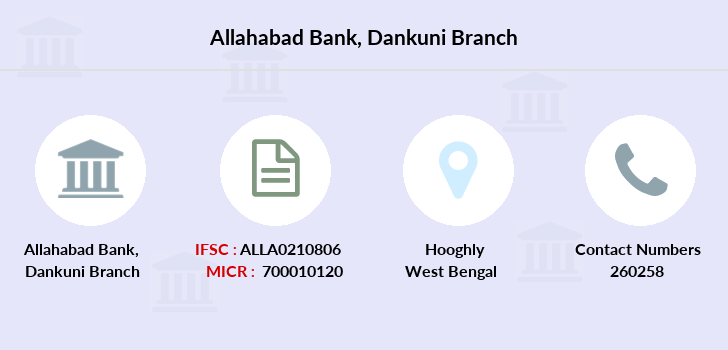 Allahabad-bank Dankuni branch
