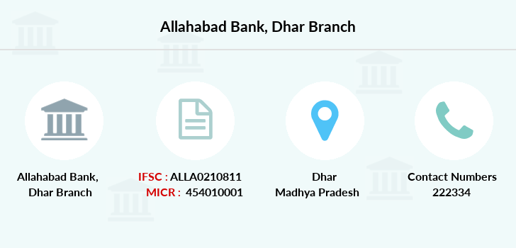 Allahabad-bank Dhar branch