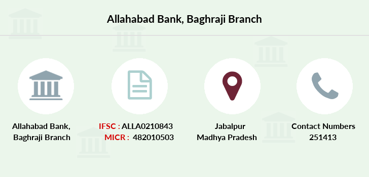 Allahabad-bank Baghraji branch