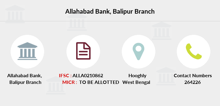 Allahabad-bank Balipur branch