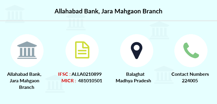 Allahabad-bank Jara-mahgaon branch