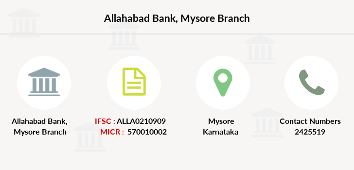 Allahabad-bank Mysore branch