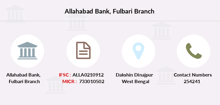 Allahabad-bank Fulbari branch