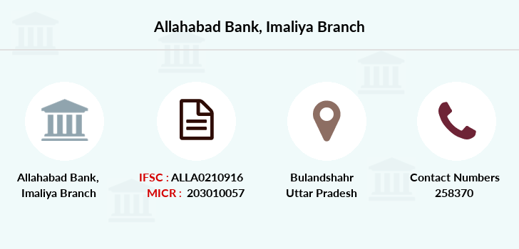 Allahabad-bank Imaliya branch