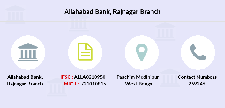 Allahabad-bank Rajnagar branch