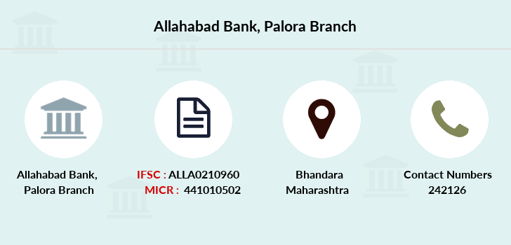 Allahabad-bank Palora branch