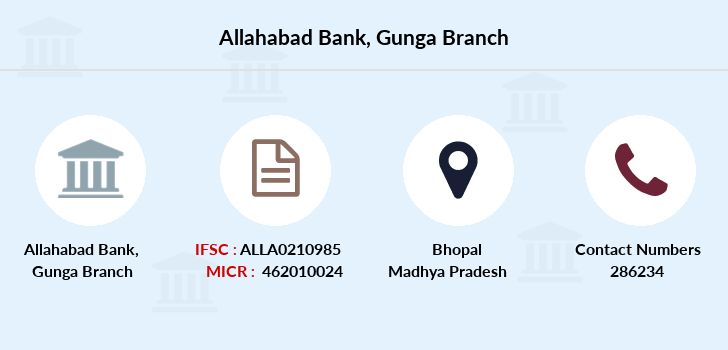 Allahabad-bank Gunga branch