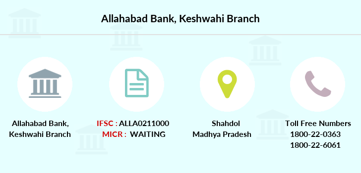 Allahabad-bank Keshwahi branch