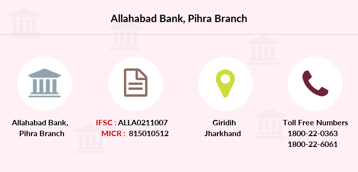 Allahabad-bank Pihra branch