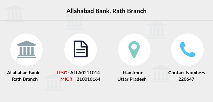 Allahabad-bank Rath branch