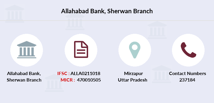 Allahabad-bank Sherwan branch