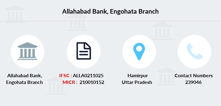 Allahabad-bank Engohata branch