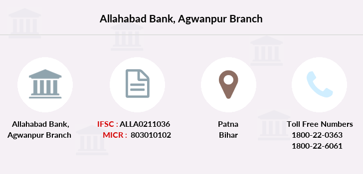 Allahabad-bank Agwanpur branch