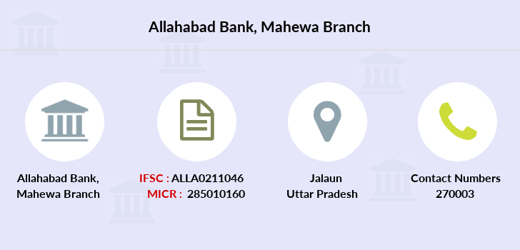 Allahabad-bank Mahewa branch