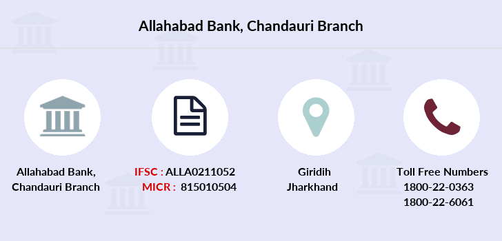 Allahabad-bank Chandauri branch