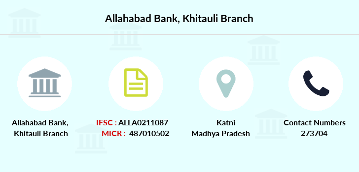 Allahabad-bank Khitauli branch