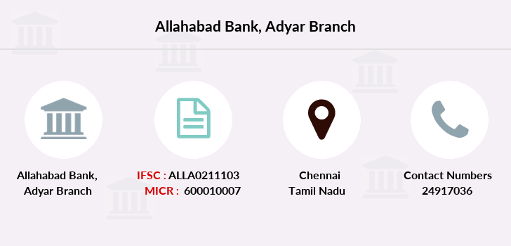 Allahabad-bank Adyar branch