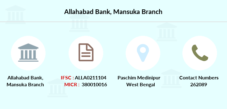 Allahabad-bank Mansuka branch