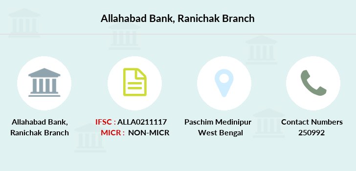 Allahabad-bank Ranichak branch