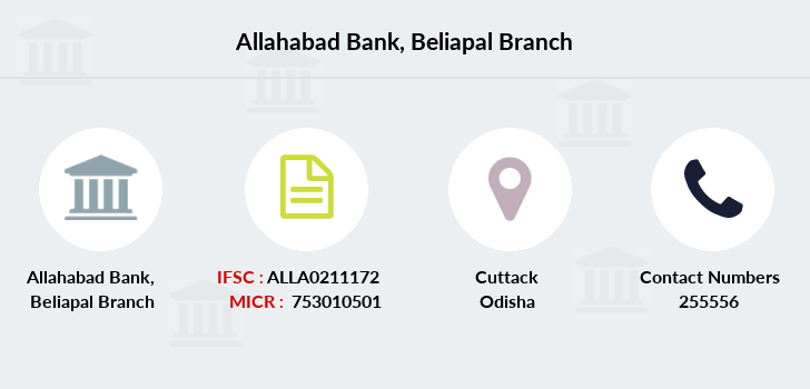 Allahabad-bank Beliapal branch