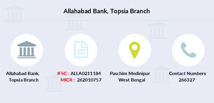 Allahabad-bank Topsia branch