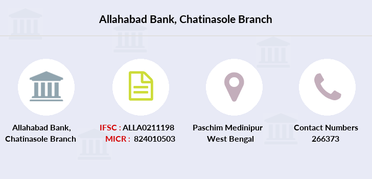 Allahabad-bank Chatinasole branch