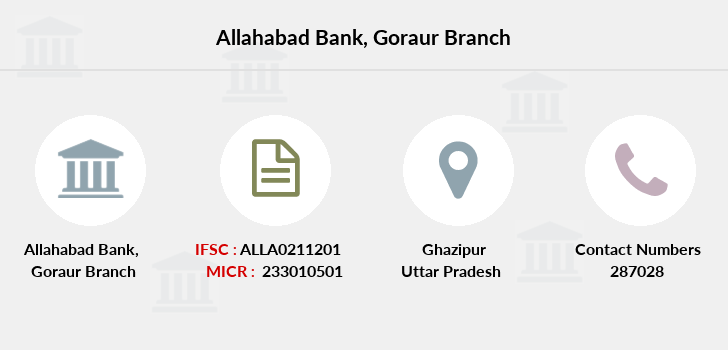 Allahabad-bank Goraur branch