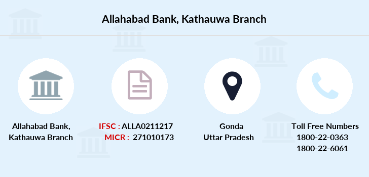 Allahabad-bank Kathauwa branch